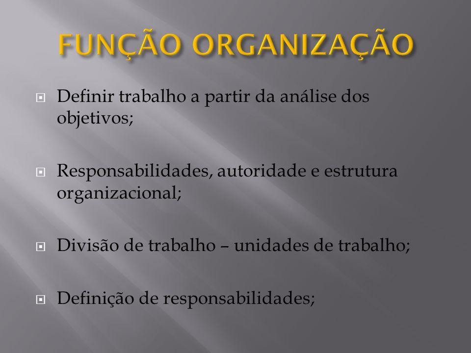 FUNÇÃO ORGANIZAÇÃO Definir trabalho a partir da análise dos objetivos;