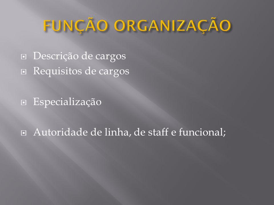 FUNÇÃO ORGANIZAÇÃO Descrição de cargos Requisitos de cargos