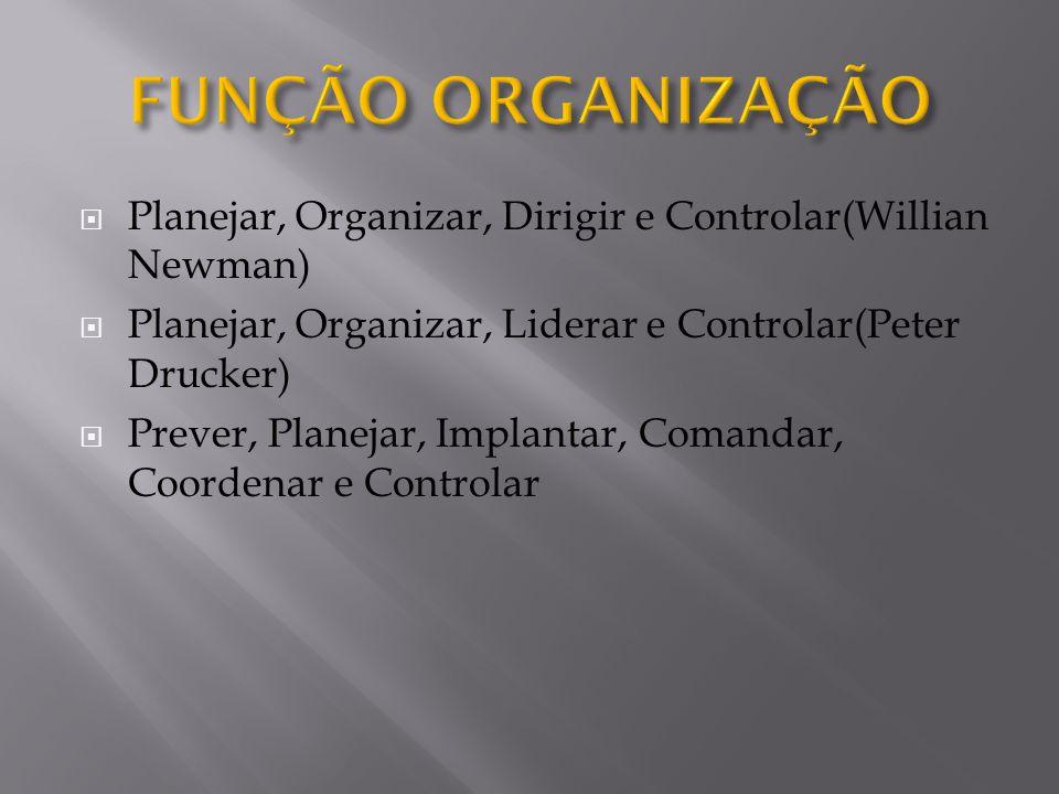 FUNÇÃO ORGANIZAÇÃO Planejar, Organizar, Dirigir e Controlar(Willian Newman) Planejar, Organizar, Liderar e Controlar(Peter Drucker)
