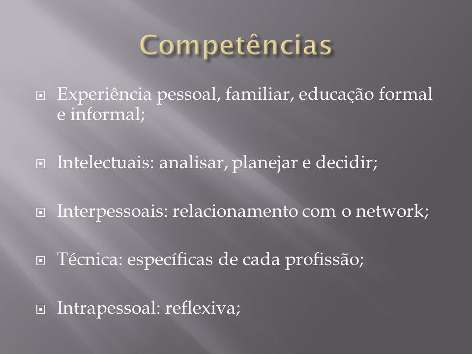 Competências Experiência pessoal, familiar, educação formal e informal; Intelectuais: analisar, planejar e decidir;