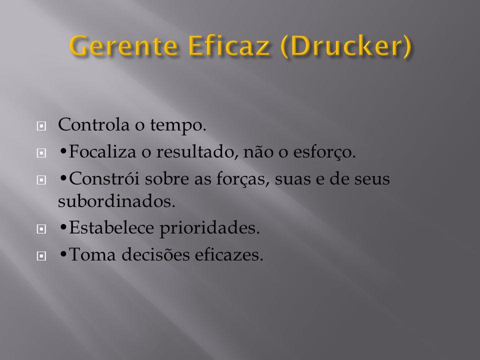 Gerente Eficaz (Drucker)