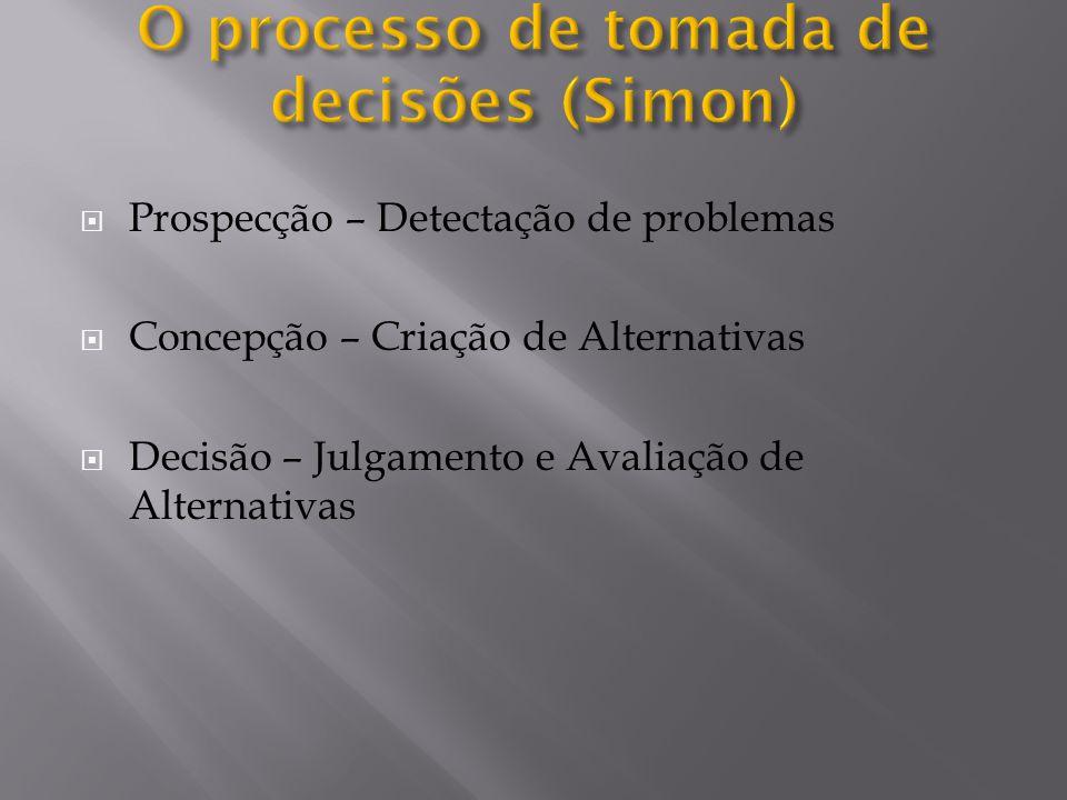 O processo de tomada de decisões (Simon)