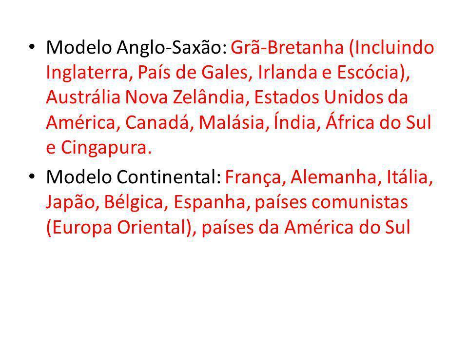 Modelo Anglo-Saxão: Grã-Bretanha (Incluindo Inglaterra, País de Gales, Irlanda e Escócia), Austrália Nova Zelândia, Estados Unidos da América, Canadá, Malásia, Índia, África do Sul e Cingapura.