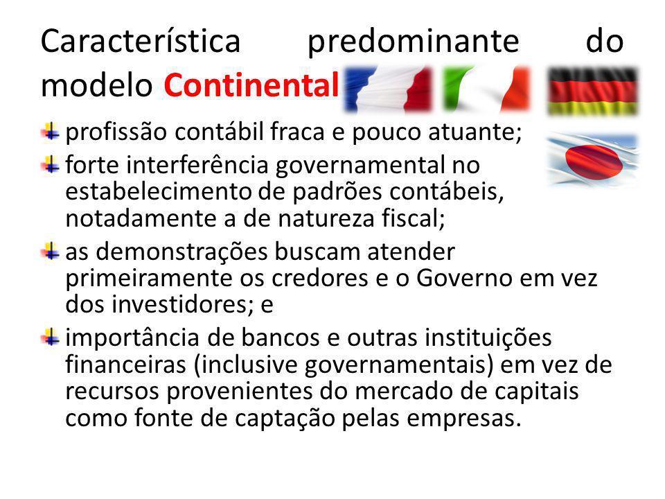 Característica predominante do modelo Continental