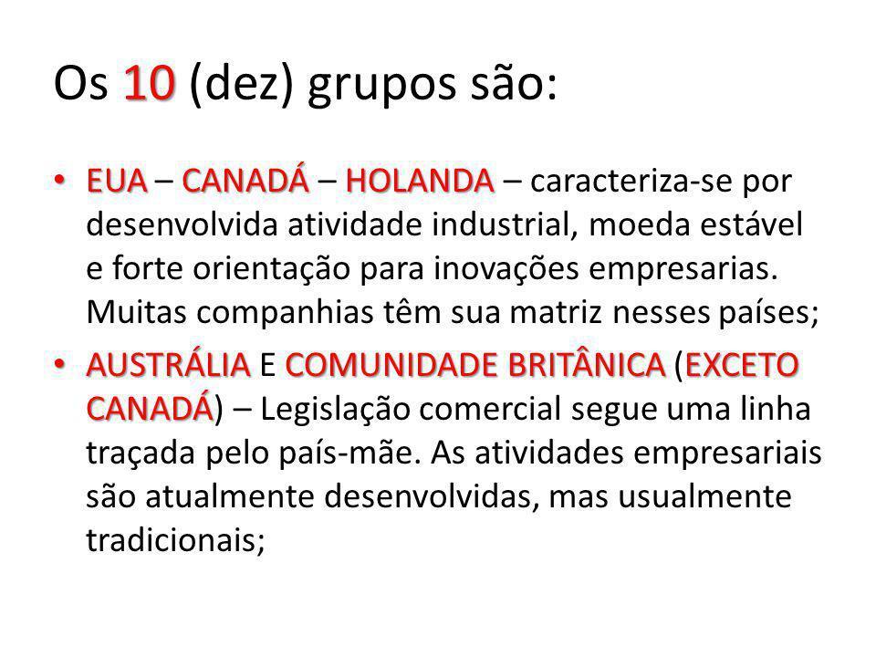 Os 10 (dez) grupos são: