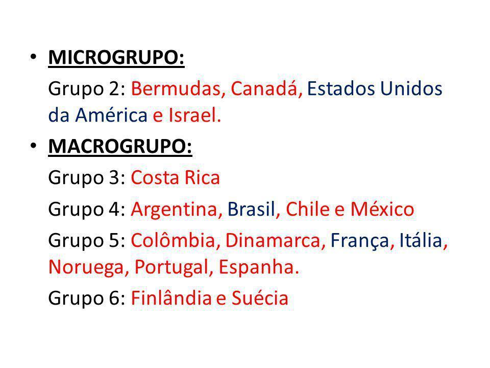 MICROGRUPO: Grupo 2: Bermudas, Canadá, Estados Unidos da América e Israel. MACROGRUPO: Grupo 3: Costa Rica.