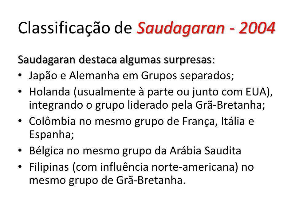 Classificação de Saudagaran - 2004