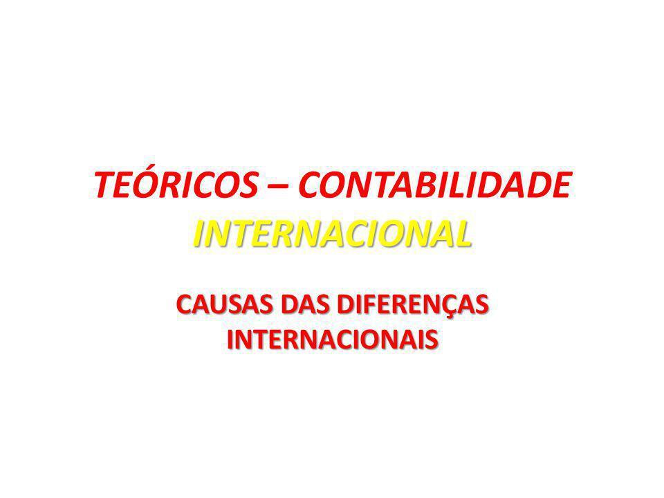 TEÓRICOS – CONTABILIDADE INTERNACIONAL