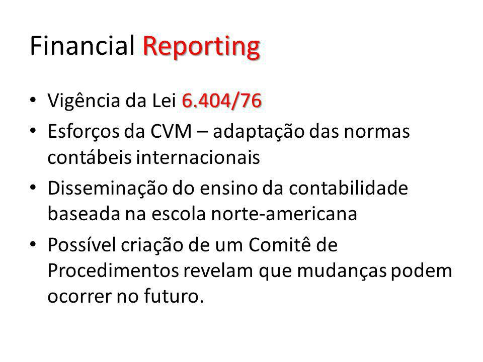 Financial Reporting Vigência da Lei 6.404/76
