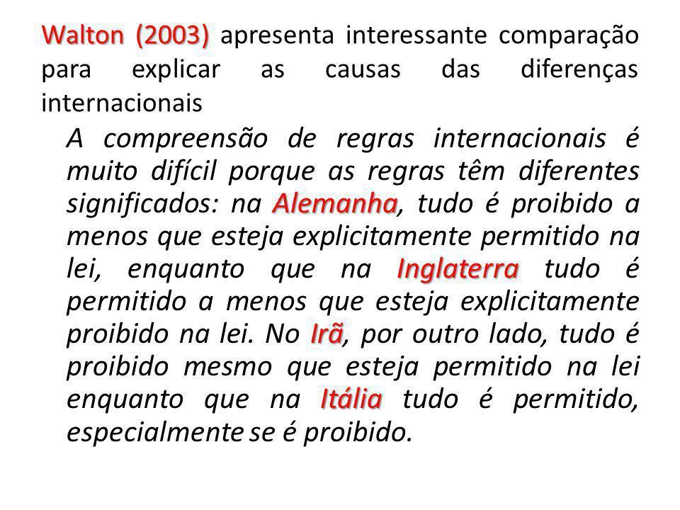Walton (2003) apresenta interessante comparação para explicar as causas das diferenças internacionais