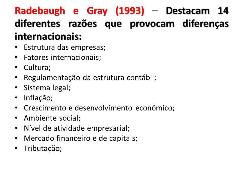 Radebaugh e Gray (1993) – Destacam 14 diferentes razões que provocam diferenças internacionais: