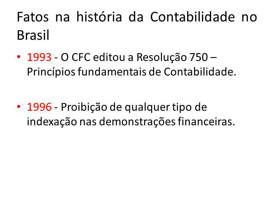 Fatos na história da Contabilidade no Brasil