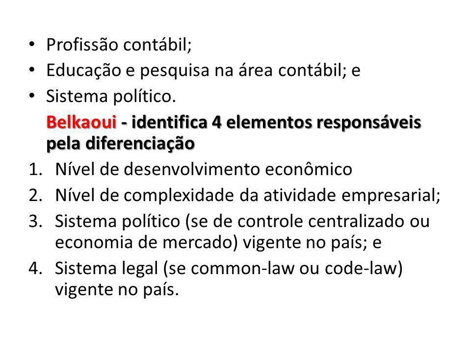 Profissão contábil; Educação e pesquisa na área contábil; e. Sistema político. Belkaoui - identifica 4 elementos responsáveis pela diferenciação.