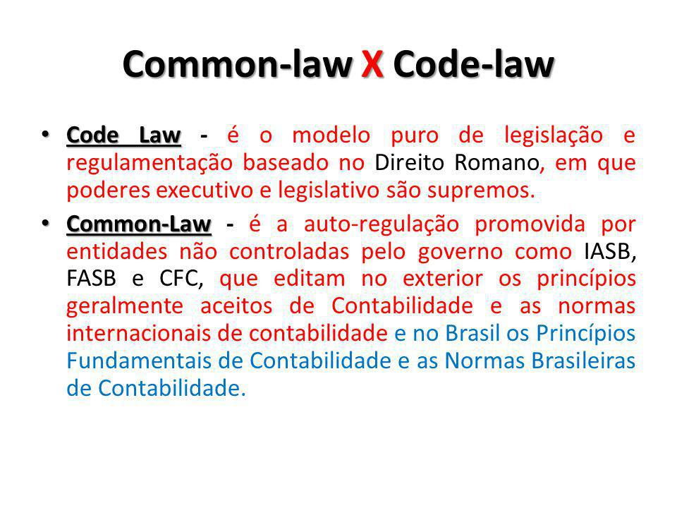 Common-law X Code-law