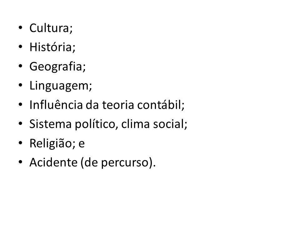Cultura; História; Geografia; Linguagem; Influência da teoria contábil; Sistema político, clima social;