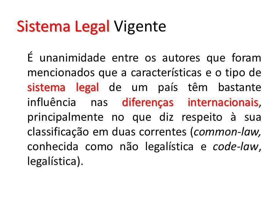 Sistema Legal Vigente