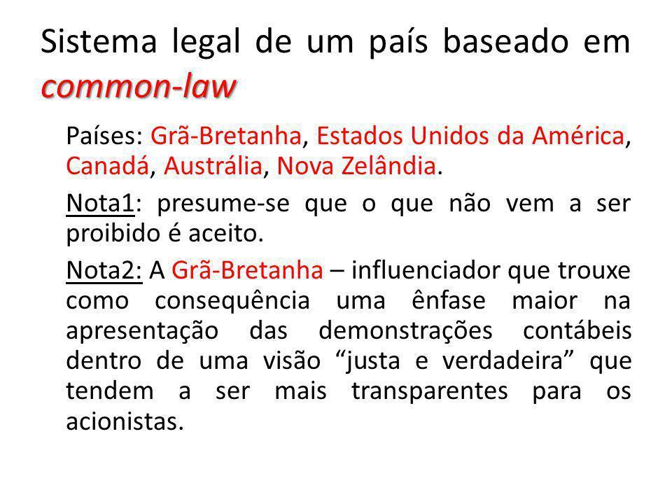 Sistema legal de um país baseado em common-law