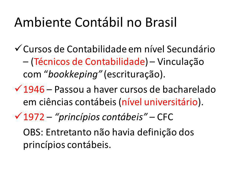 Ambiente Contábil no Brasil
