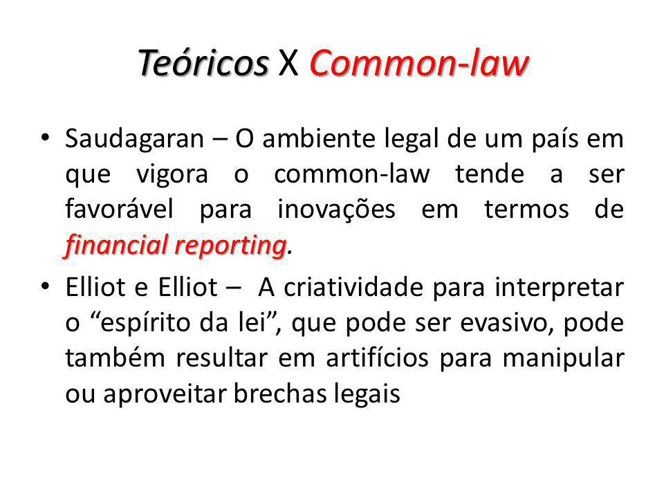 Teóricos X Common-law
