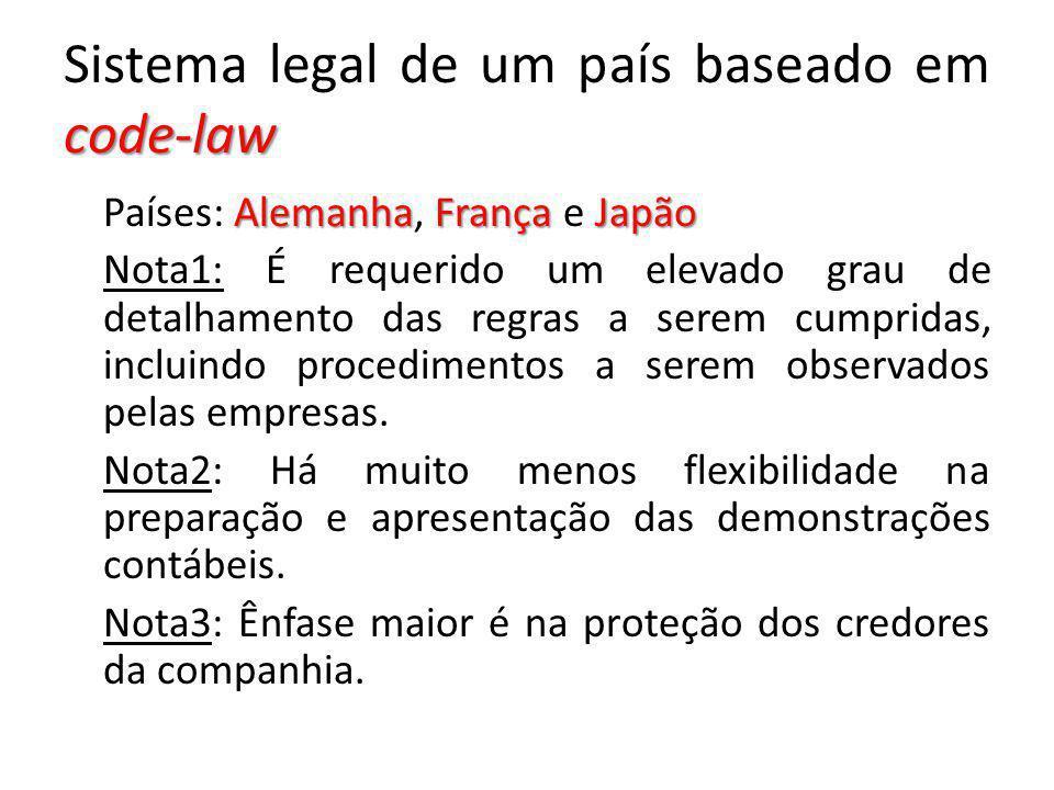 Sistema legal de um país baseado em code-law