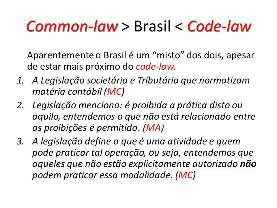 Common-law > Brasil < Code-law