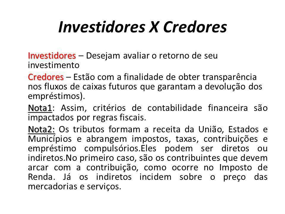 Investidores X Credores