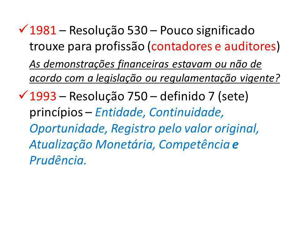 1981 – Resolução 530 – Pouco significado trouxe para profissão (contadores e auditores)