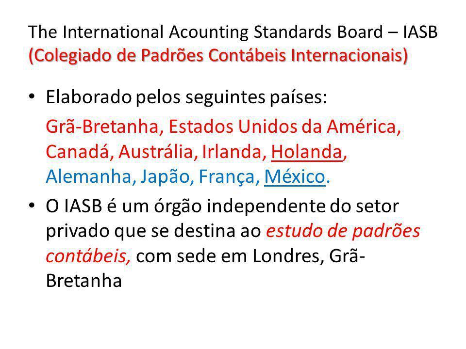 Elaborado pelos seguintes países: