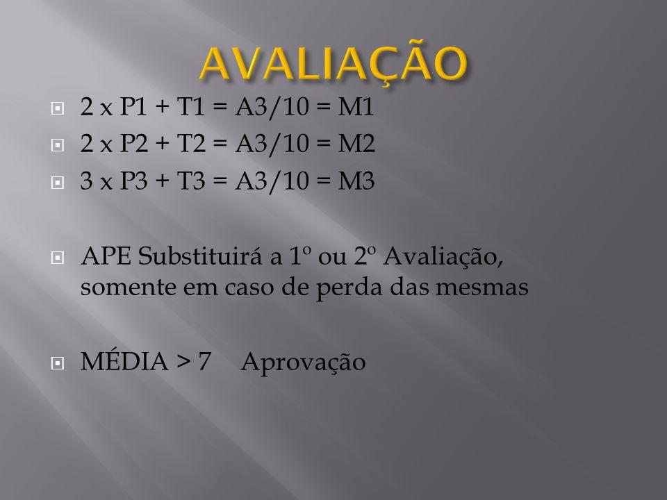 AVALIAÇÃO 2 x P1 + T1 = A3/10 = M1 2 x P2 + T2 = A3/10 = M2