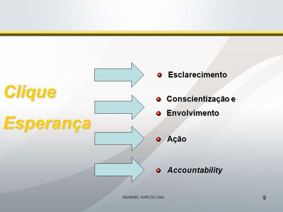 Clique Esperança Esclarecimento Conscientização e Envolvimento Ação