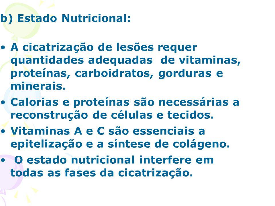b) Estado Nutricional: