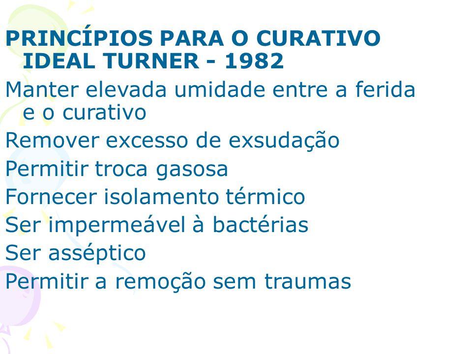 PRINCÍPIOS PARA O CURATIVO IDEAL TURNER - 1982