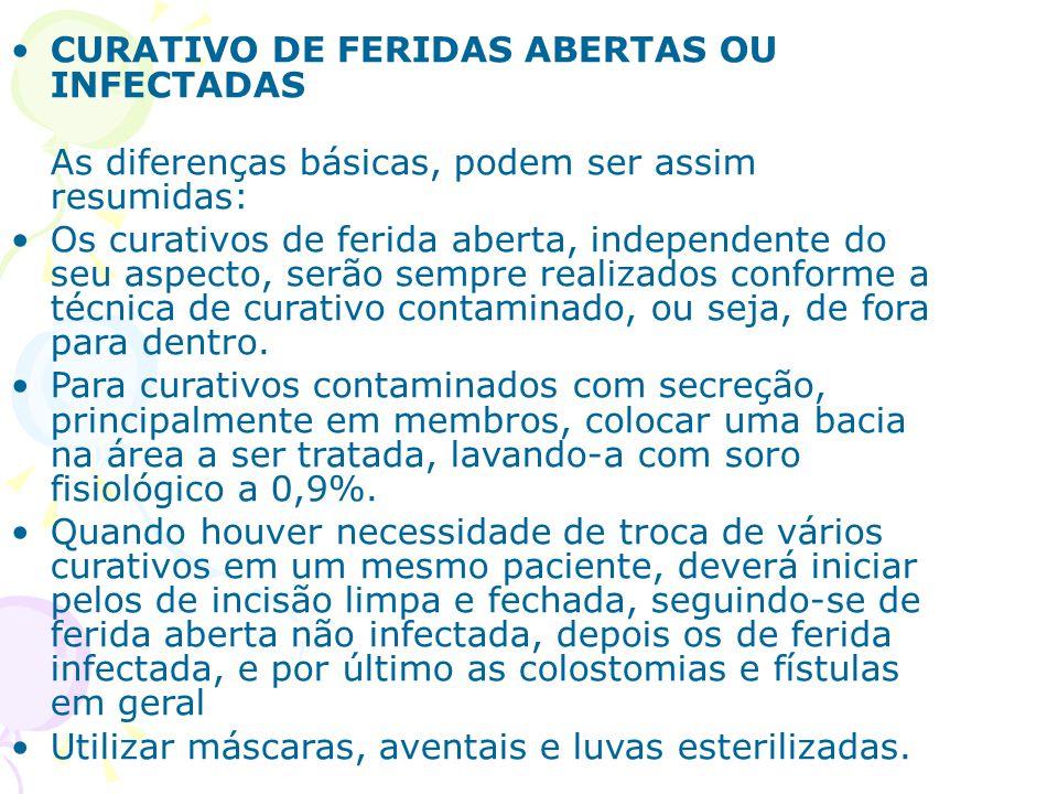CURATIVO DE FERIDAS ABERTAS OU INFECTADAS