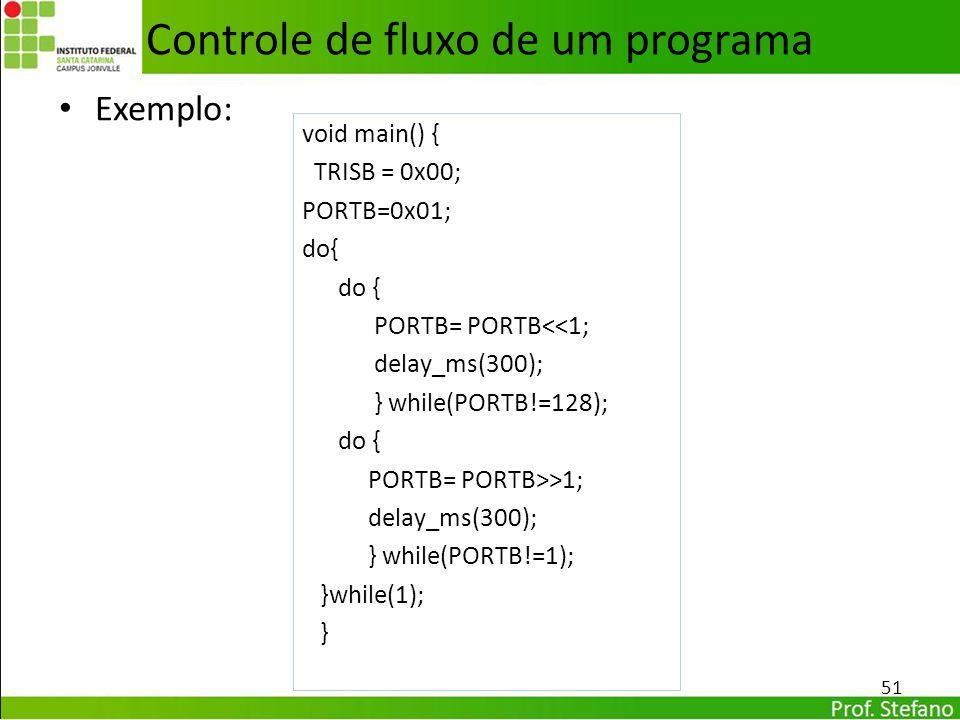 Controle de fluxo de um programa