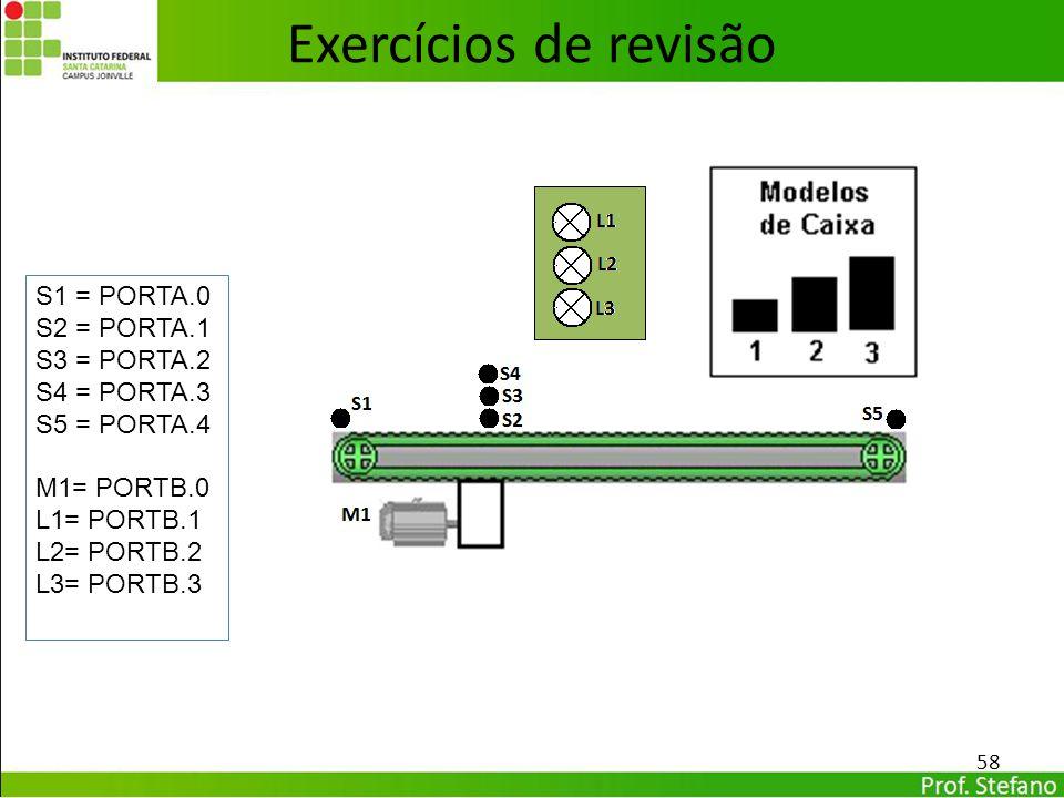 Exercícios de revisão S1 = PORTA.0 S2 = PORTA.1 S3 = PORTA.2