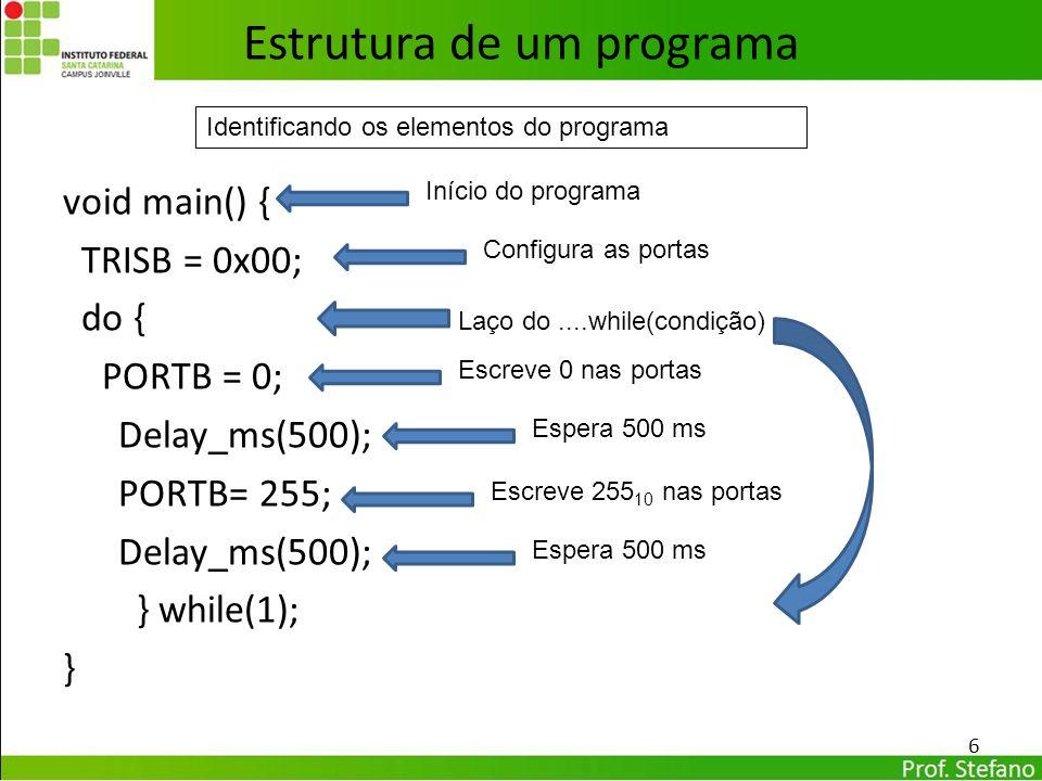 Estrutura de um programa
