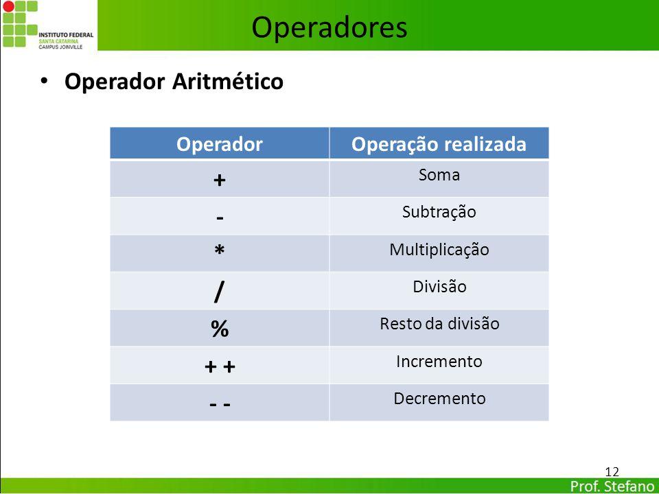 Operadores Operador Aritmético + - * / % + + - - Operador
