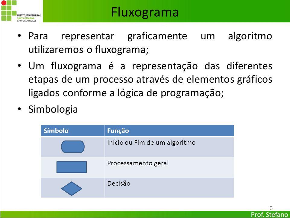 Fluxograma Para representar graficamente um algoritmo utilizaremos o fluxograma;