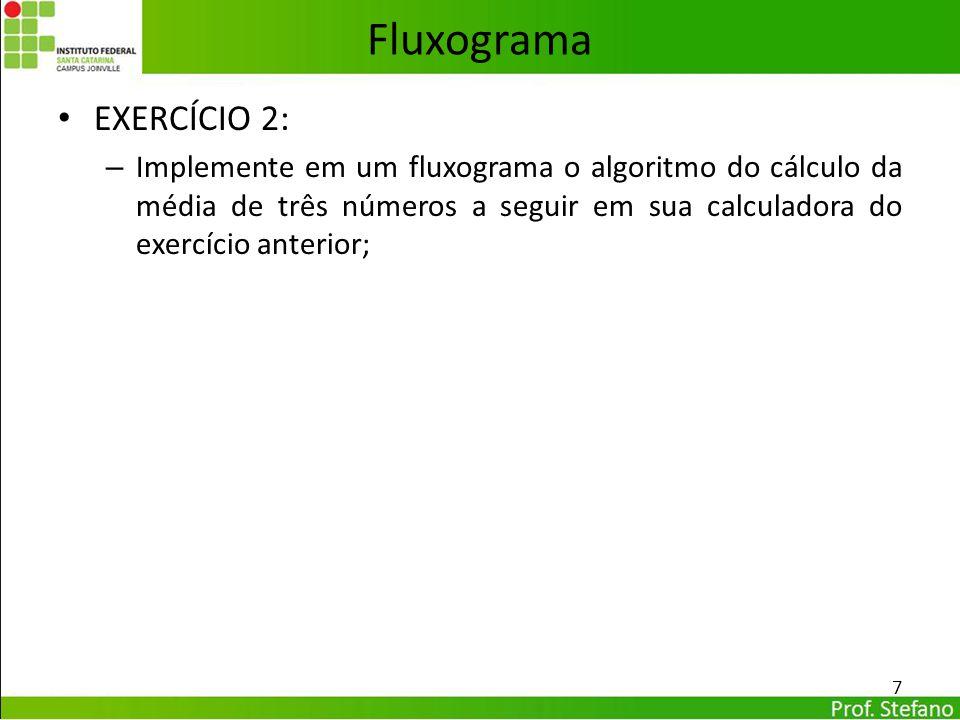 Fluxograma EXERCÍCIO 2:
