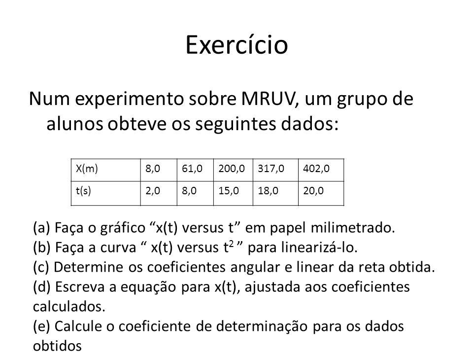 Exercício Num experimento sobre MRUV, um grupo de alunos obteve os seguintes dados: X(m) 8,0. 61,0.