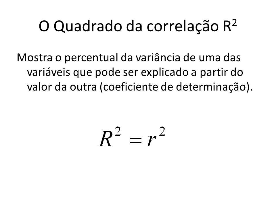 O Quadrado da correlação R2