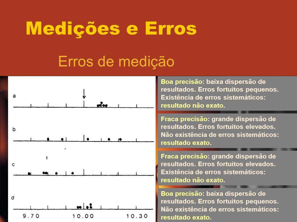 Medições e Erros Erros de medição