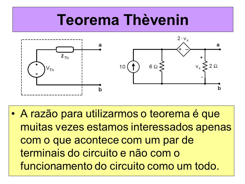 Teorema Thèvenin