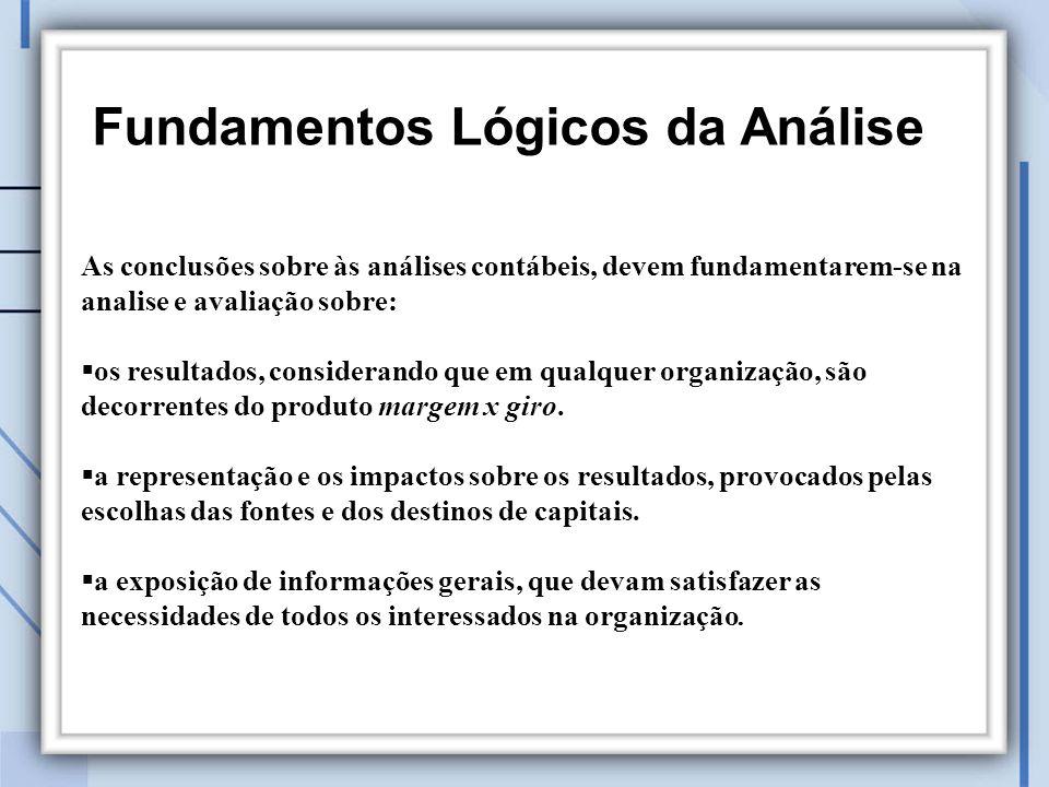 Fundamentos Lógicos da Análise