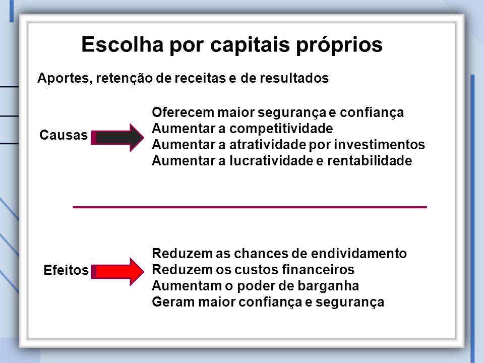 Escolha por capitais próprios