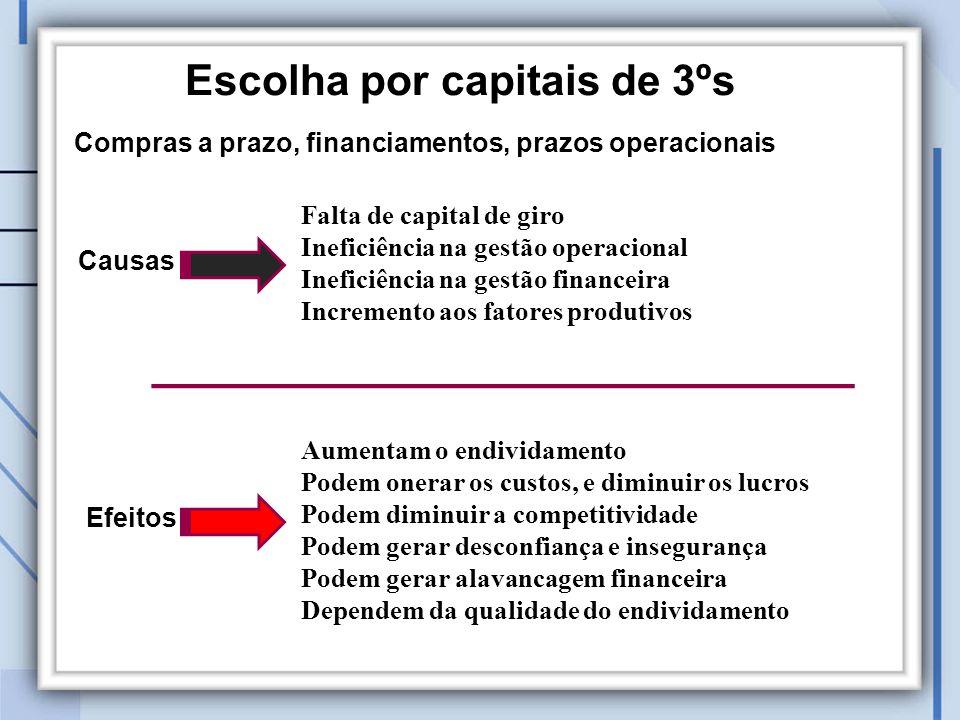 Escolha por capitais de 3ºs