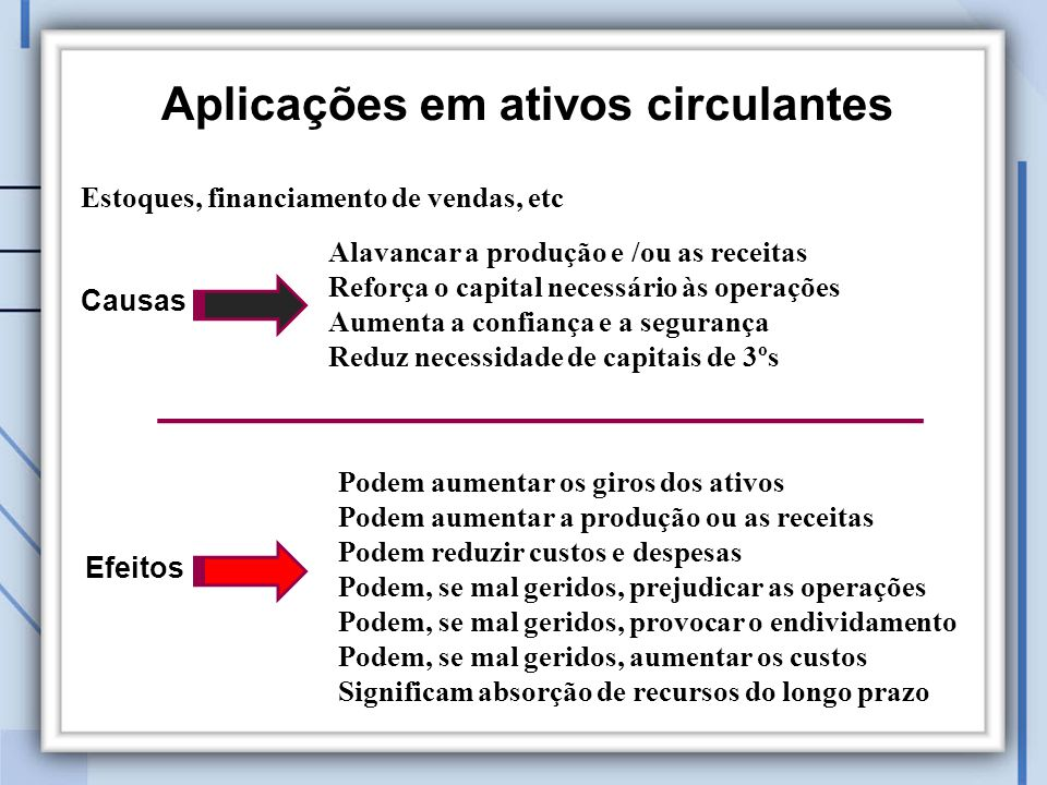 Aplicações em ativos circulantes