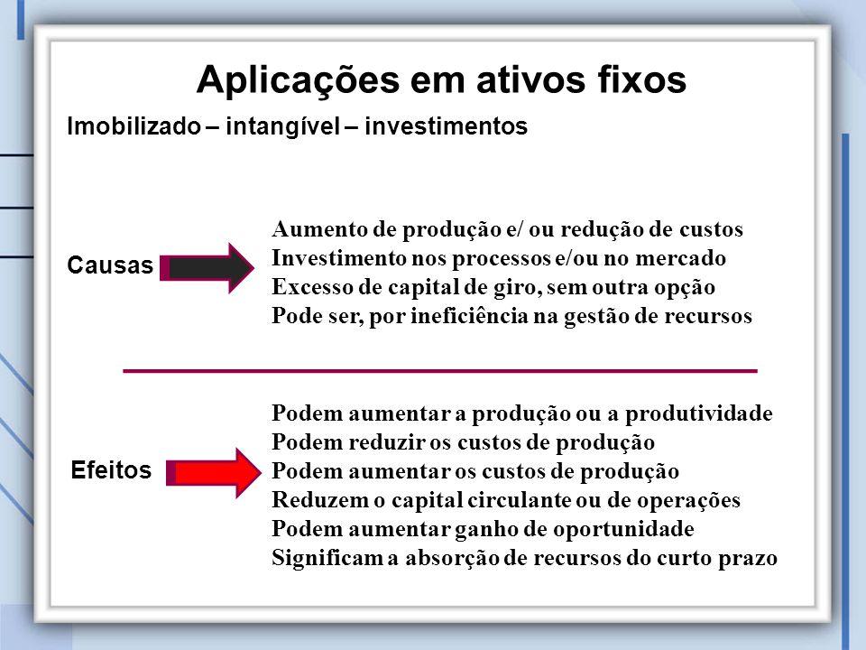 Aplicações em ativos fixos