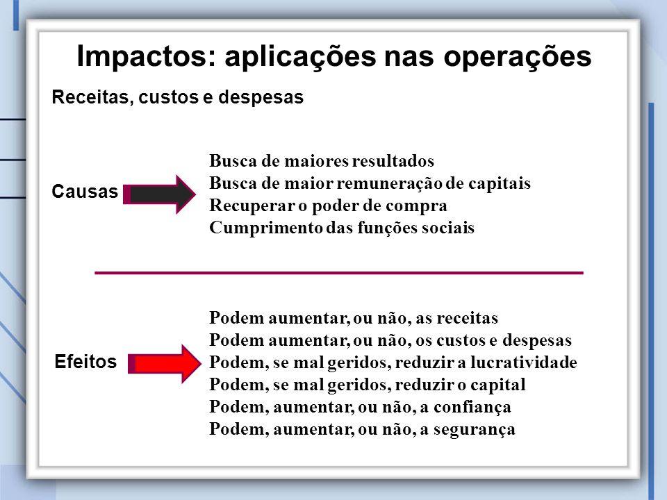 Impactos: aplicações nas operações