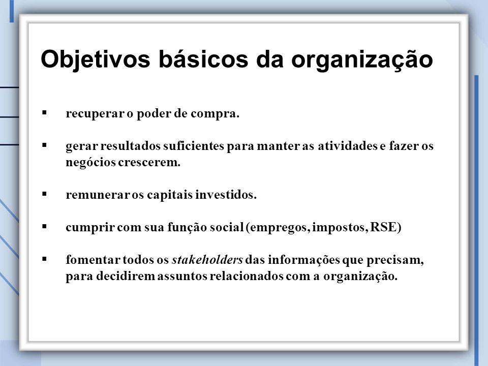 Objetivos básicos da organização